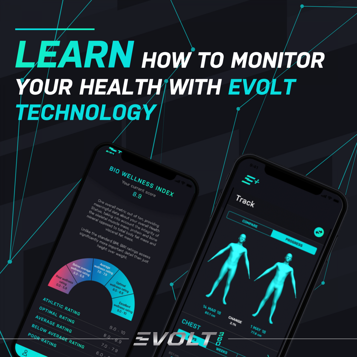 Evolt Active App Image